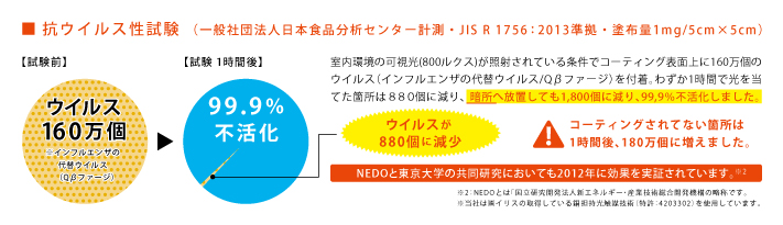 nioone02